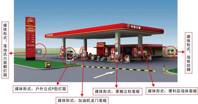 重庆加油站广告牌制作龙头企业,15年专注加油站广告牌!