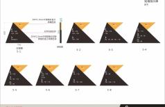 重庆标牌厂家解析数字标牌的奥秘!
